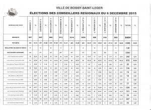 Régionales 2015 Boissy